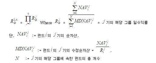 운용사별/유형별 그룹 수익률